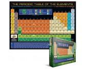 Puzzle Periódikus elemek táblázata